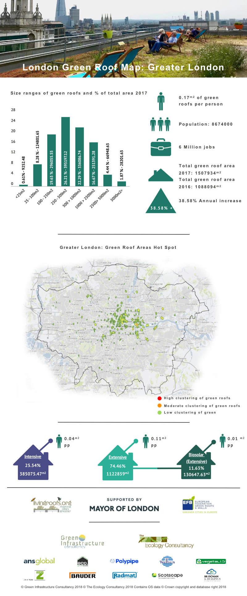 Greater-London-Infographic-Hotspot.jpg